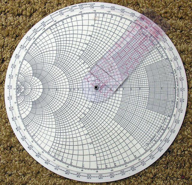 Smith Chart Slide Rule by Jon Delorey