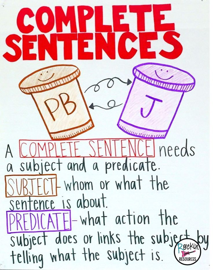 This lesson will focus on writing COMPLETE SENTENCES. Writing in complete sentences is the first basic lesson every student should learn. It will help them when writing in journals, responses to reading, paragraphs, essays, book reports and so much more. It will lay the foundation for good writing throughout the year! Use visual ideas and modeled examples to help students with long term comprehension. Read on to learn how to teach complete sentences using subjects and predicates. If you m...