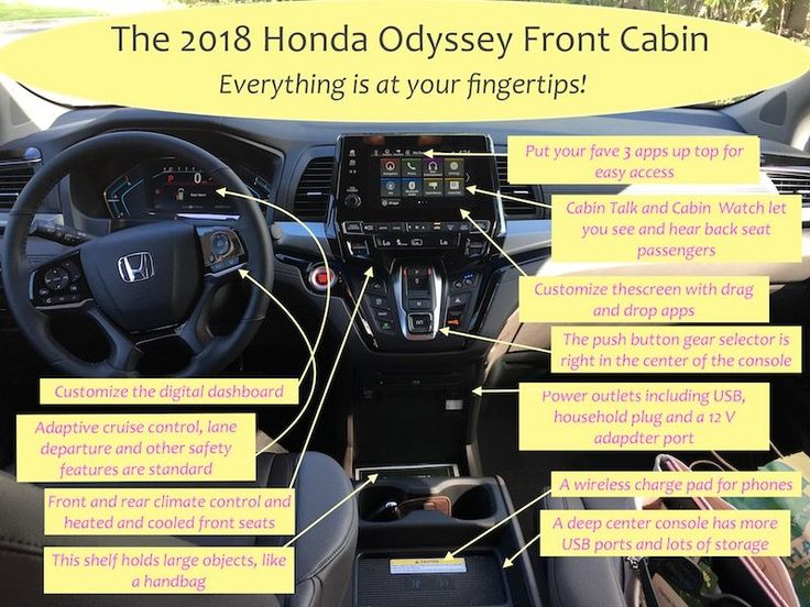 the 2018 Honda Odyssey Minivan - see why the up front space makes for happy mom drivers.
