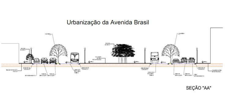 Urbanização da Avenida Brasil. Cascavel (PR) - Page 351 - SkyscraperCity
