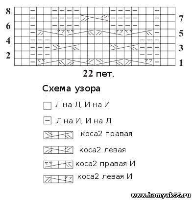 Грелка на кружку «Кельтская коса»   «Хомяк55.ру» сайт о вязании спицами и крючком