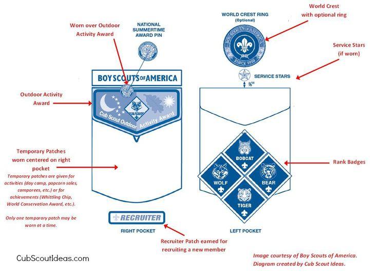 Cub Scout Patch Placement - Pockets