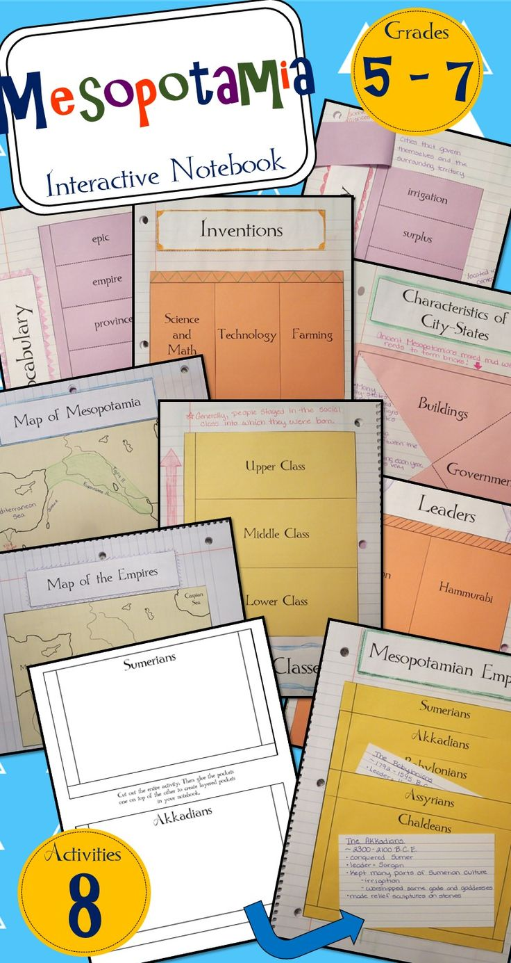 These Mesopotamia interactive notebook activities will help students organize information about the Mesopotamians!