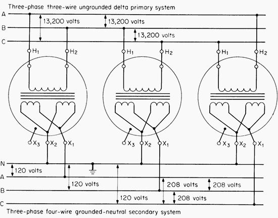 Three single-phase distribution transformers connected ...
