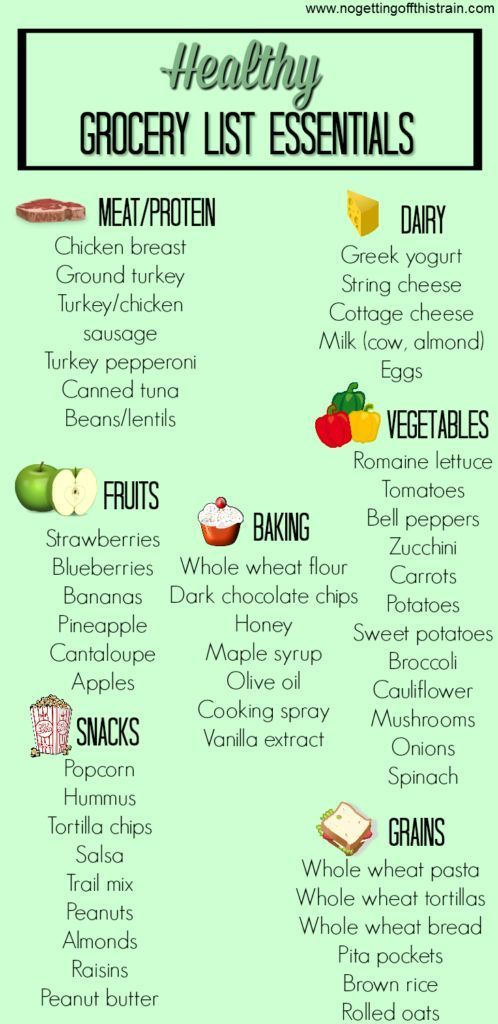How to Make a Healthy Grocery List Food, Healthy living and Meals - grocery list