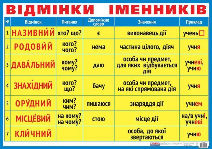 how to learn ukrainian language