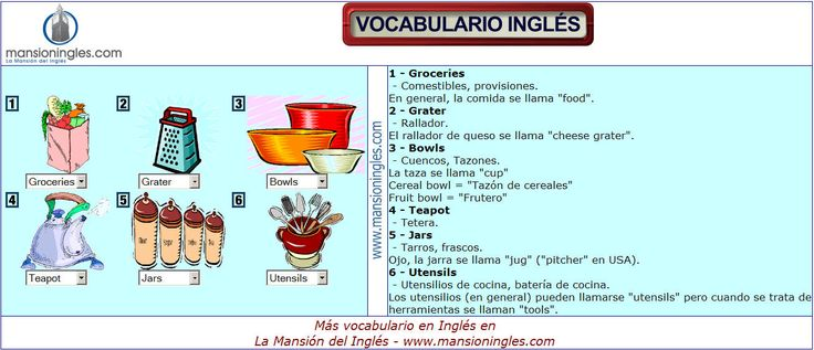 296 best vocabulario ingl s espa ol images on pinterest for Utensilios de cocina ingles