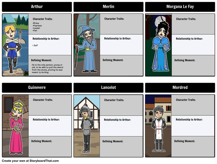 Legend of King Arthur - Character Map: Keep track of all of the mystical characters from King Arthur by creating a Character Map using Storyboard That!