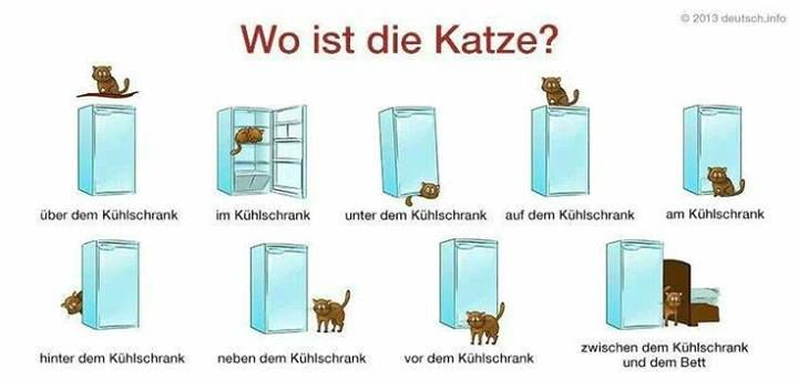 Немецкие предлоги картинки