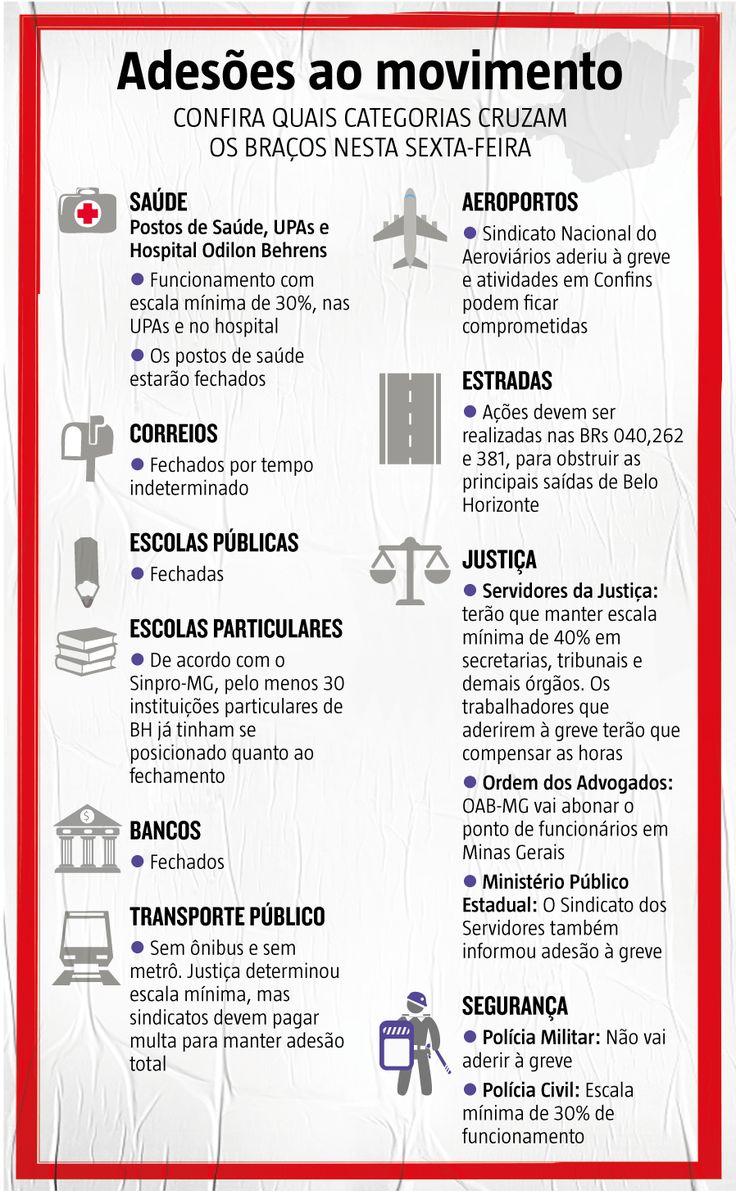 Marcada para hoje, a paralisação geral promete engajar mais de 2 milhões de trabalhadores em Minas Gerais. Escolas públicas estarão fechadas, assim como mais de 30 instituições particulares de ensino só na capital. Ônibus e metrô prometem parar. Serviços essenciais, como saúde, terão escala mínima de funcionamento (28/04/2017) #Greve #Geral #Parar #Funcionamento #Abre #Fecha #Funciona #Saude #Correios #Categorias #Transporte #Banco #Escola #Segurança #Temer #Infográfico #Infografia…
