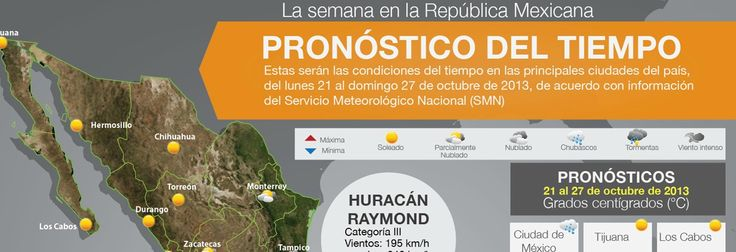 Pronóstico del tiempo en la Cd. de México   http://caracteres.mx/pronostico-del-tiempo-en-la-cd-de-mexico/?Pinterest Caracteres+Mx