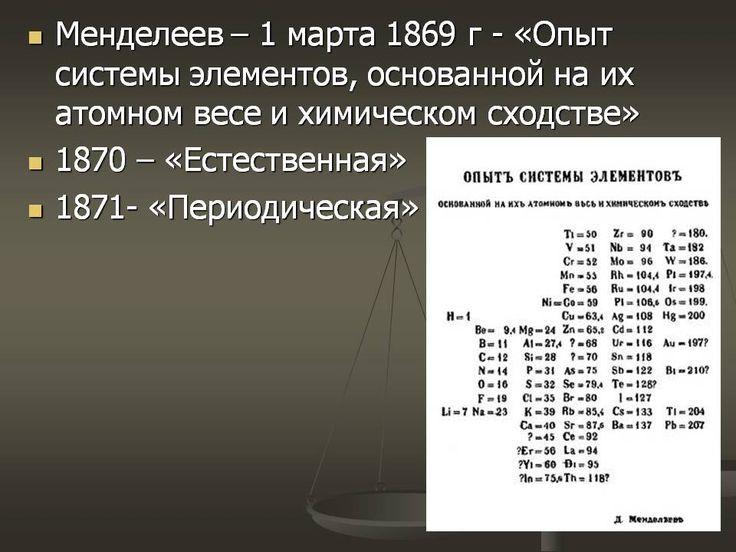 Менделеев – 1 марта 1869 г - «Опыт системы элементов, основанной на их