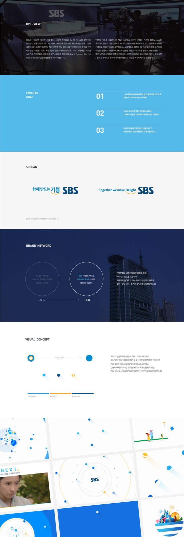 SBS Channel Design Rebranding on Behance