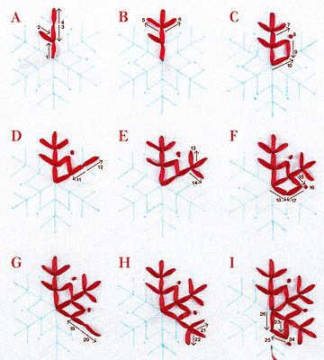instructions for snowflakes                                                                                                                                                                                 More