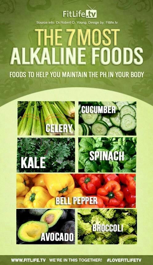 The 7 Most ALKALINE Foods - eat up!
