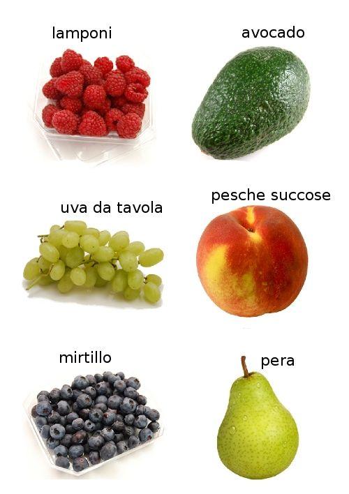 Learning Italian: Fruit & Berries