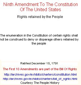 Ninth Amendment | 9th Amendment Constitution