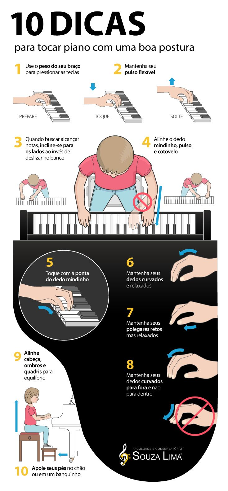 Postura no Piano – 10 Dicas para Tocar Piano Com a Postura Correta.  #piano #pianista #pianist #muisc #música #músico