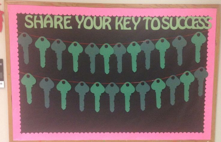 Share your key to success interactive bulletin board