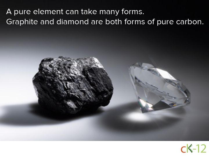 A pure element can take many forms. Graphite and diamond are both ...