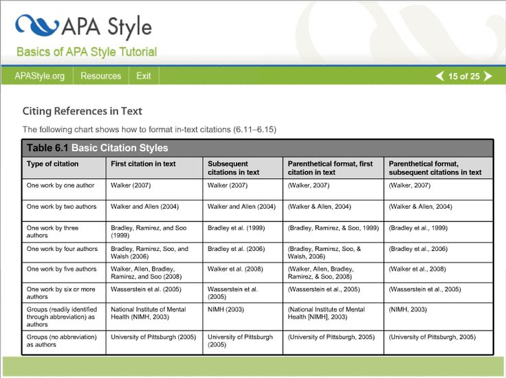 reference page of an apa research paper The authority on apa style and the 6th edition of the apa publication manual  research, and publishing  how do you reference a web page that lists no author 2.