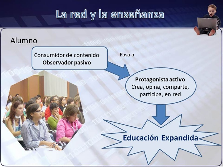 Hacia la Educación Expandida