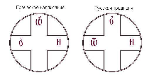 Національна спілка іконописців України