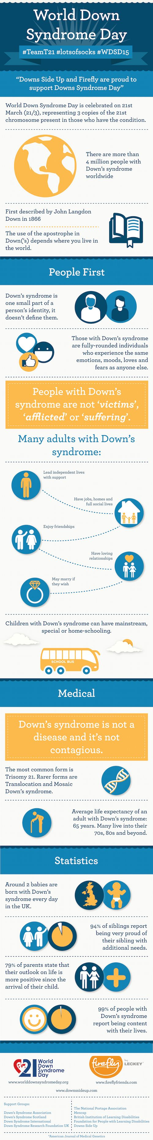 World Down Syndrome Day 2015 and an infographic of facts compiled by firefly by Leckey and Downs Side Up #WDSD15 #WDSD2015