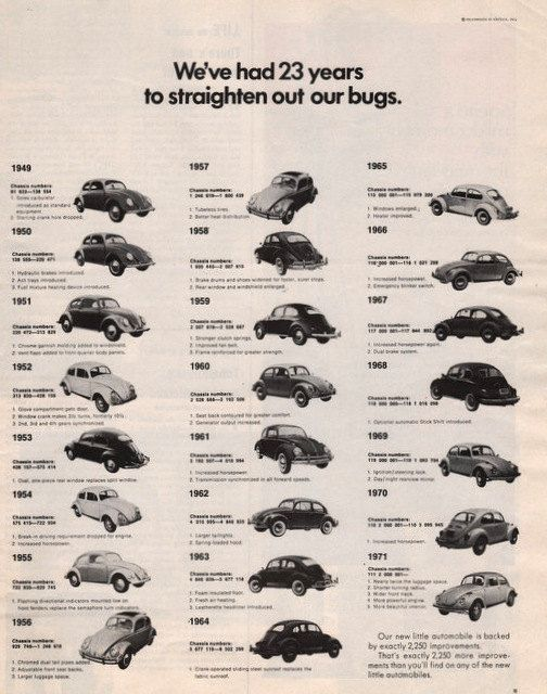 1971 Volkswagen Beetle car print ad 23 Years to by Vividiom, $9.00
