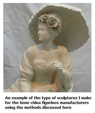 Clay Sculpture Technique - An Introduction