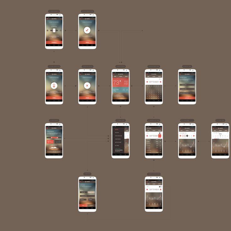 Ausgezeichnet Drahtmodellvorlage Fotos - Beispielzusammenfassung ...