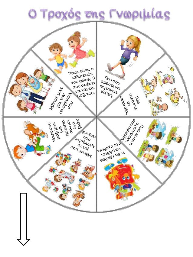 Παιχνίδια Γνωριμίας κι Ενίσχυσης της Ομάδας