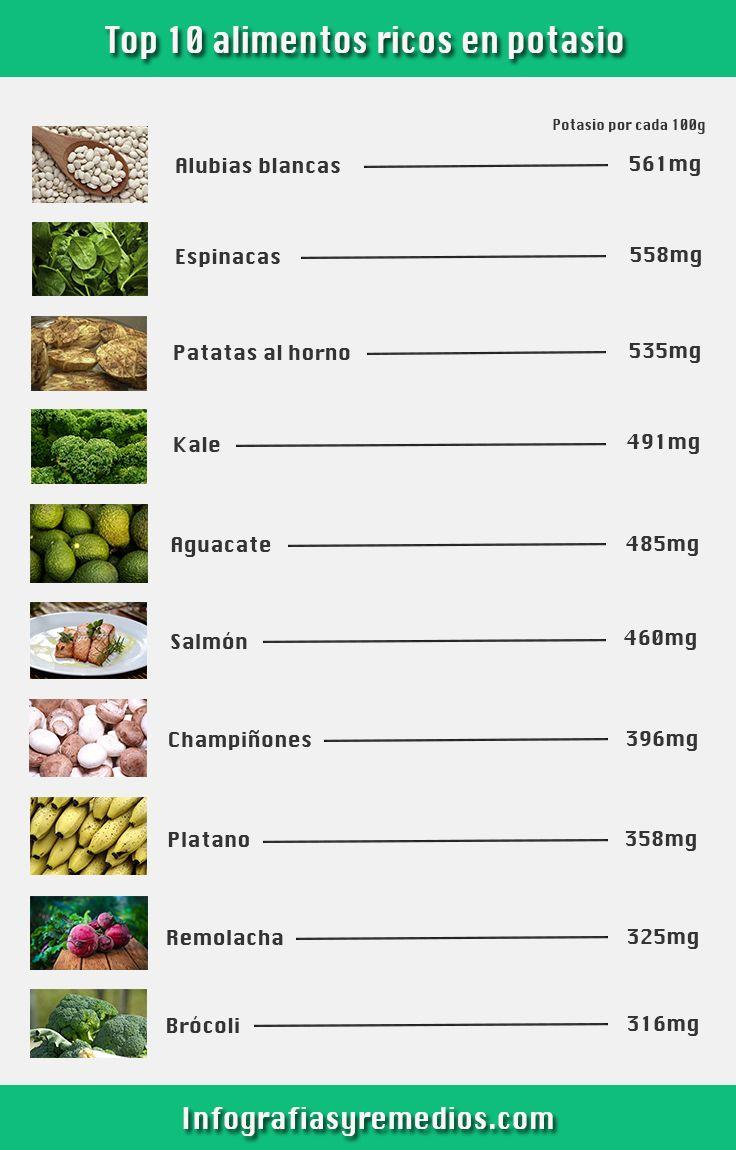 10 alimentos ricos en potasio. La lista definitiva. #infografia #potasio