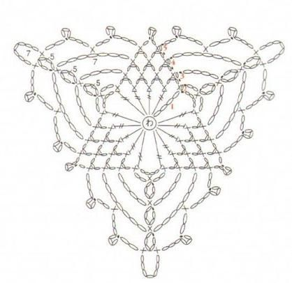 Triangle Fan Barefoot Sandals Pattern   Materials Used:   Iris 100% cotton embroidery floss in five different...