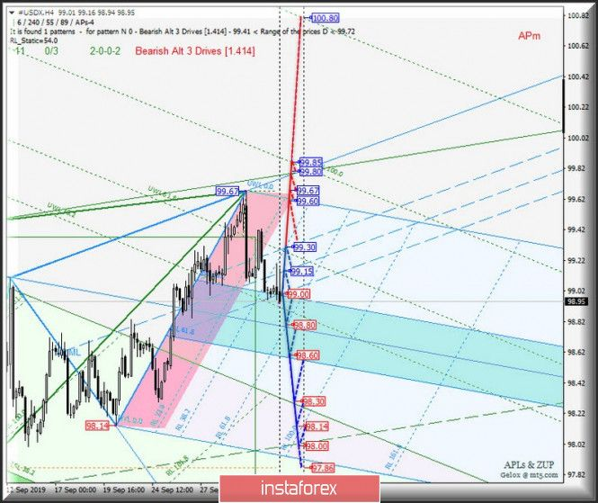 Trailing Stop Expert Advisor Gbp Usd Forex Trading Strategies