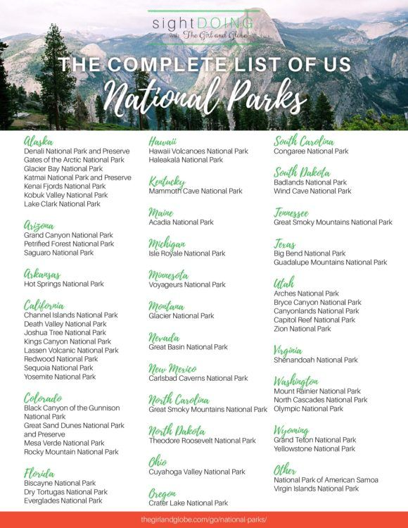 Complete List Of Us National Parks And Printable Pdf Us