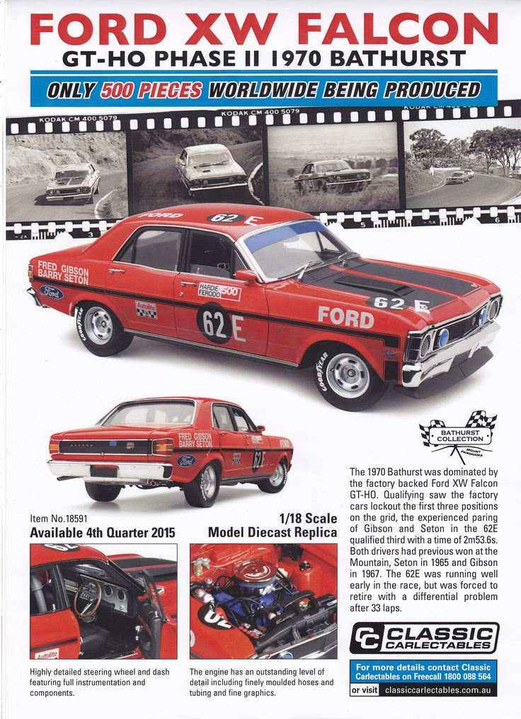 1:18 Scale. Fred Gibson and Barry Seton #62E Ford XW Falcon GT-HO Phase II 1970 Hardie-Ferodo Bathurst 500. Model features opening doors, boot and bonnet to reveal detailed engine. Comes with certificate of authenticity.  Scheduled Production of 500.  SRP: $249.00  Due the 4th quarter of 2015