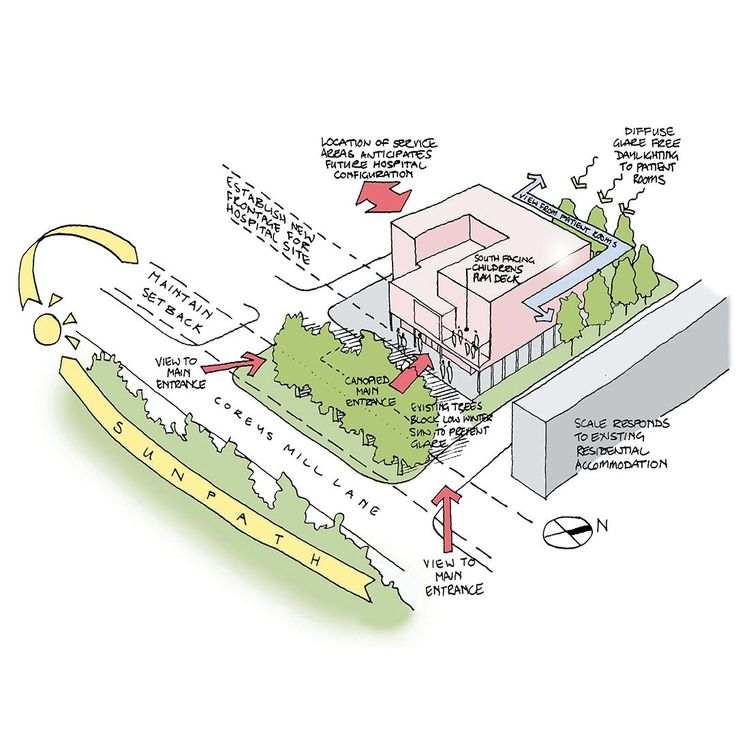 Architecture Design Concept Sketches the 25+ best architecture concept drawings ideas on pinterest