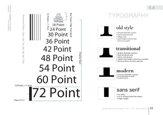 PointSize- This is used for measuring font size and is