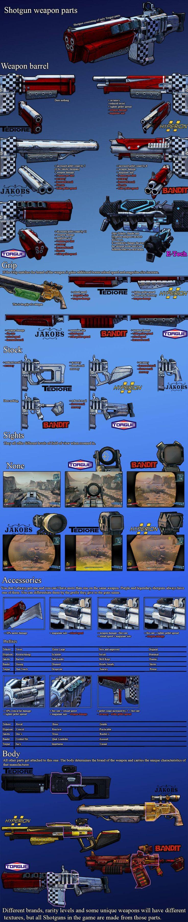 borderlands machine gun parts