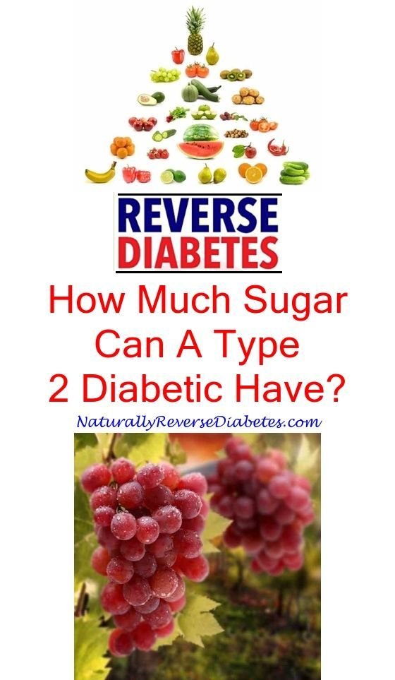 Over The Counter Diabetes Test