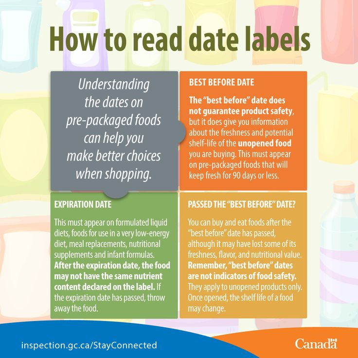 Learn more about what dates on food packages really mean: http://healthycanadians.gc.ca/eating-nutrition/healthy-eating-saine-alimentation/safety-salubrite/tips-conseils/label-etiquetage-eng.php
