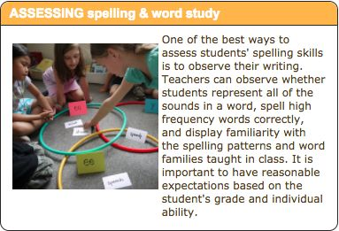 ASSESSMENT: According to this source, the best way to authentically assess students' spelling is by looking at their writing. This is a useful as it allows teachers to understand how well their students spell when they write, not how well they can memorize a list or words or perform on a test. It also functions as formative assessment as it allows teachers to notice frequently used but incorrect spellings in the children's work in order to plan spelling instruction that is relevant to them.