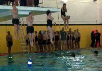 Navy Swim Test Qualifications