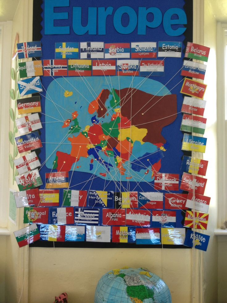 Modern Language Classroom Displays ~ Where in europe topic pinterest geography