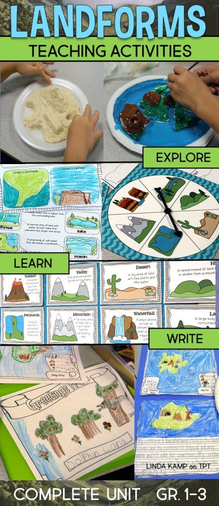 Learning About Landforms: A complete unit with hands-on landforms activities and literacy centers for teaching and writing about landforms. Includes a fun student creative narrative writing project, anchor charts, lessons, flip books, map skills, and lots of great ideas for teachers to get kids learning and writing about landforms. Perfect for kids in first, second, and 3rd grade. #landforms