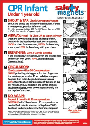 Infant CPR info sheet A must have on fridge in my house