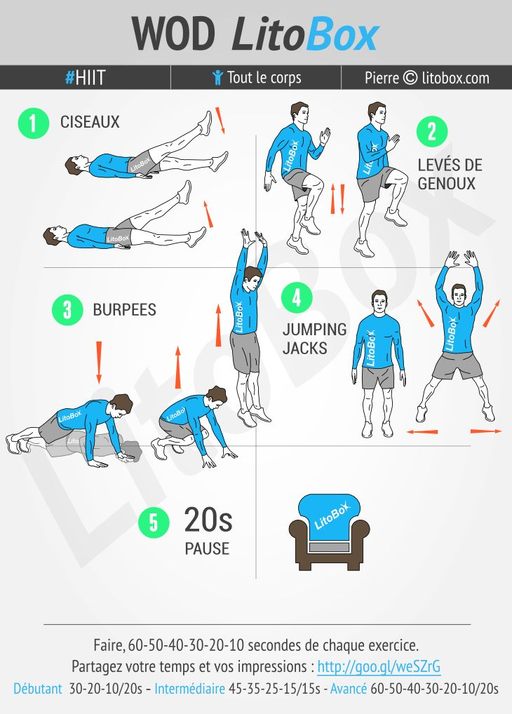 Top 159 best hiit images on Pinterest | HIIT, Cardio and Sports GS16