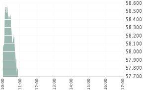 Cotações: Câmbio, conversor de moedas, bolsas e índices - UOL Economia