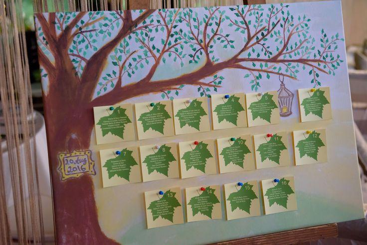 Table seating idea - diy tree tables